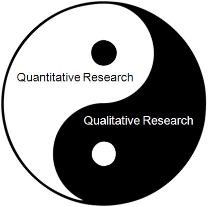 Data analysis research paper qualitative